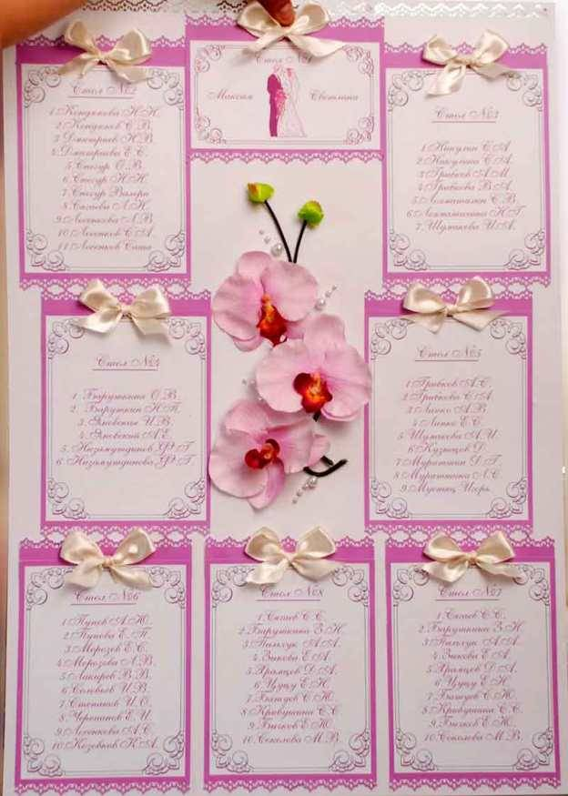 Карточки для рассадки гостей своими руками